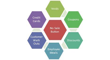 Resume templates for medical billing