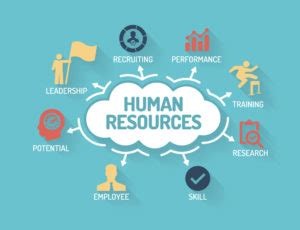 Recruiter Resume Sample Velvet Jobs